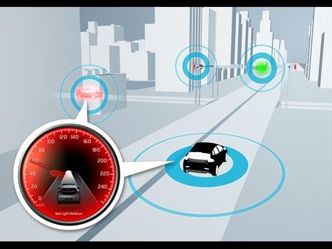 The CAR 2 CAR Red Light Violation Warning would warn drivers approaching a controlled intersection on a green light, if a car approaching on the cross street was about to run its red light and potentially collide with them