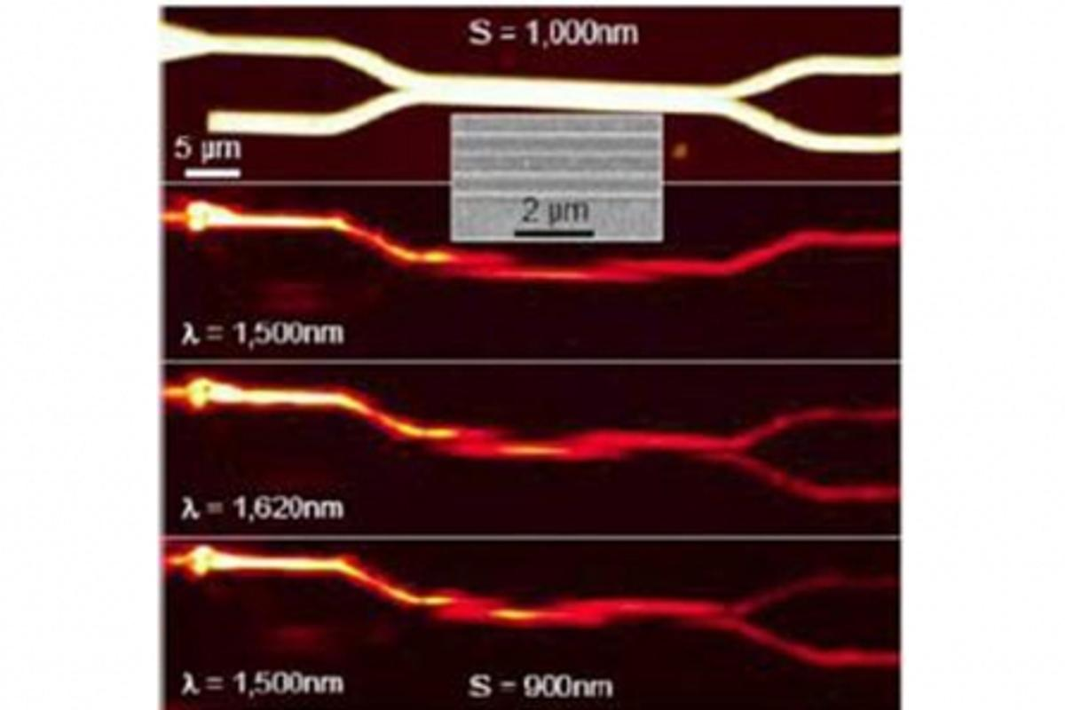 Plasmonics devices could soon make dreams of light-speed data processing come true