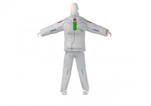 I-Garment Smart Suit