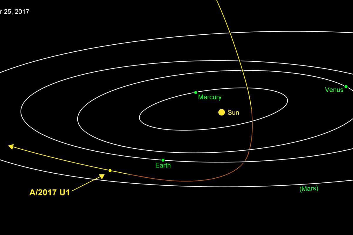 A/2017 U1 is most likely of interstellar origin
