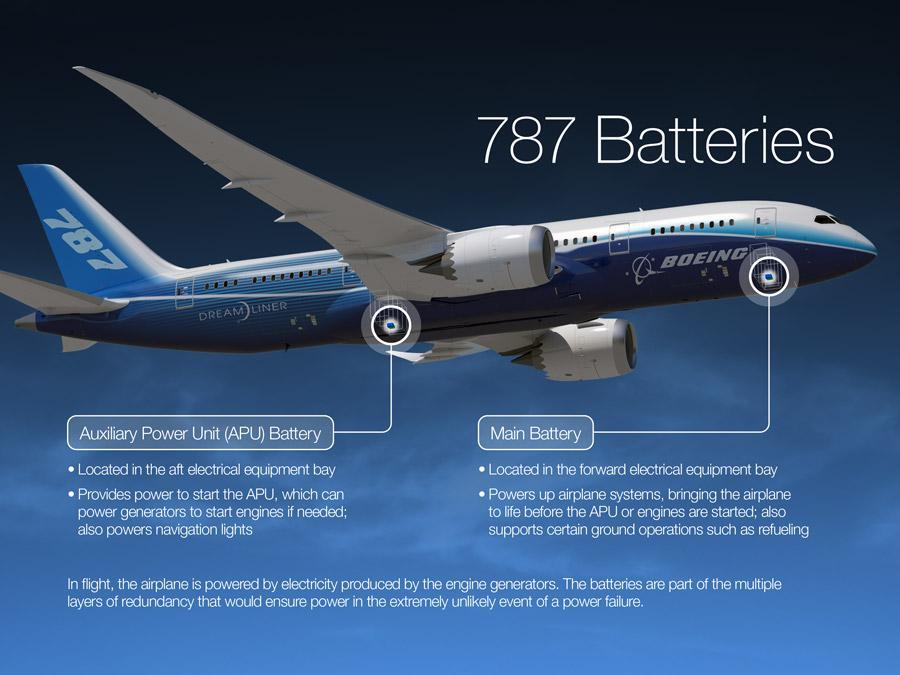 787 batteries