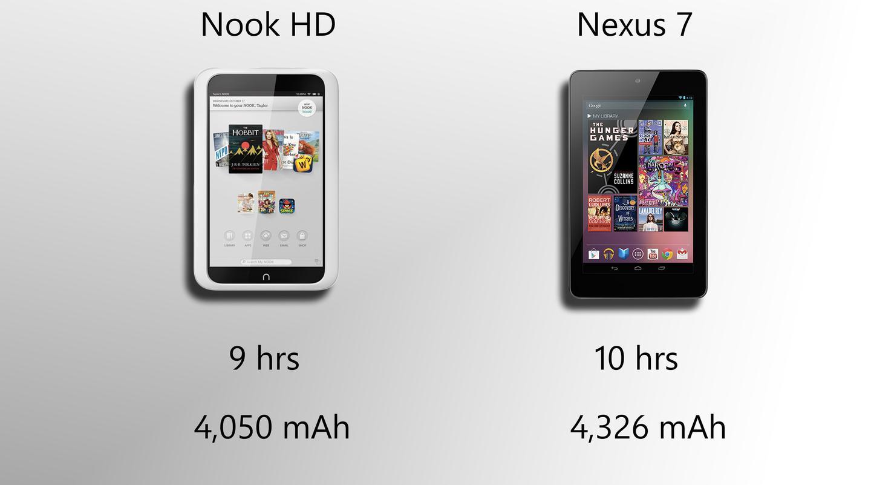 Nook HD vs  Nexus 7