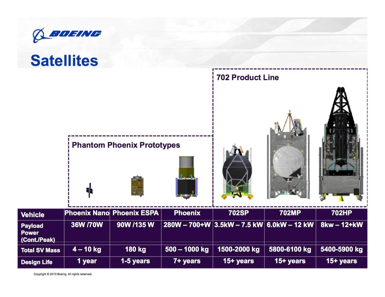 Boeing announces Phantom Phoenix family of small satellites