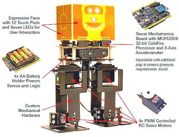 Annotated view of the Freescale FSLBOT at rest (Photo: Freescale Semiconductors)