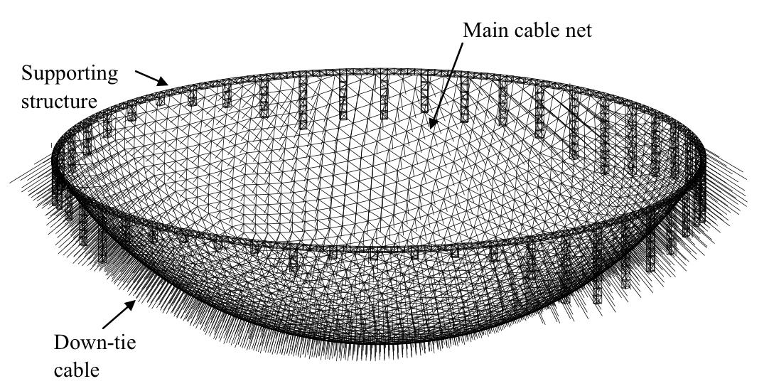 FAST's adaptive cable-net supportive structure