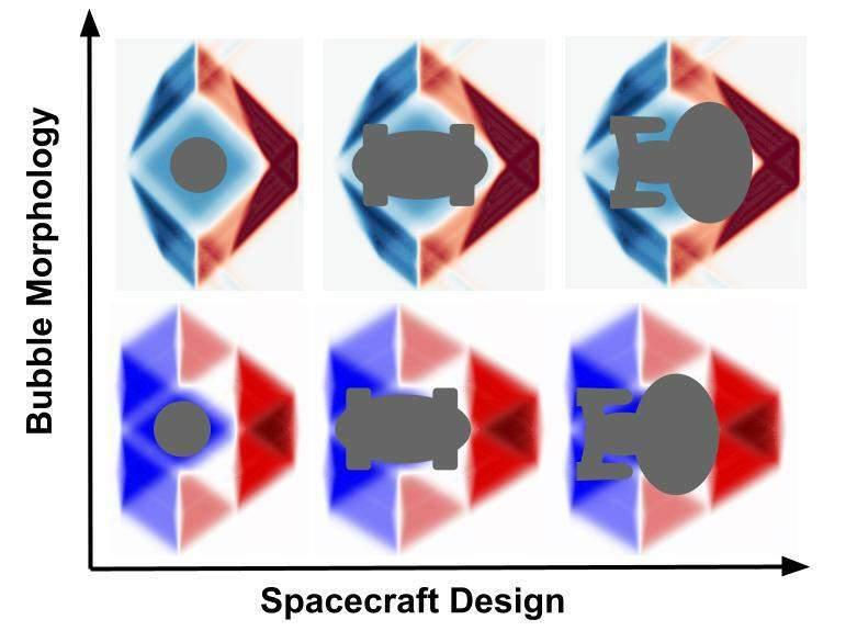 "An illustration of the shapes of different ""warp bubbles"" that could envelop different spaceship designs"