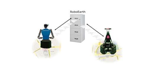 A diagram illustrating the principle behind RoboEarth