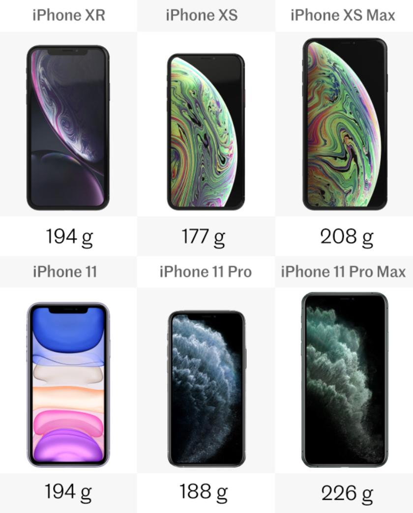 comparing iphone 11 pro pro max vs iphone xr xs xs max. Black Bedroom Furniture Sets. Home Design Ideas