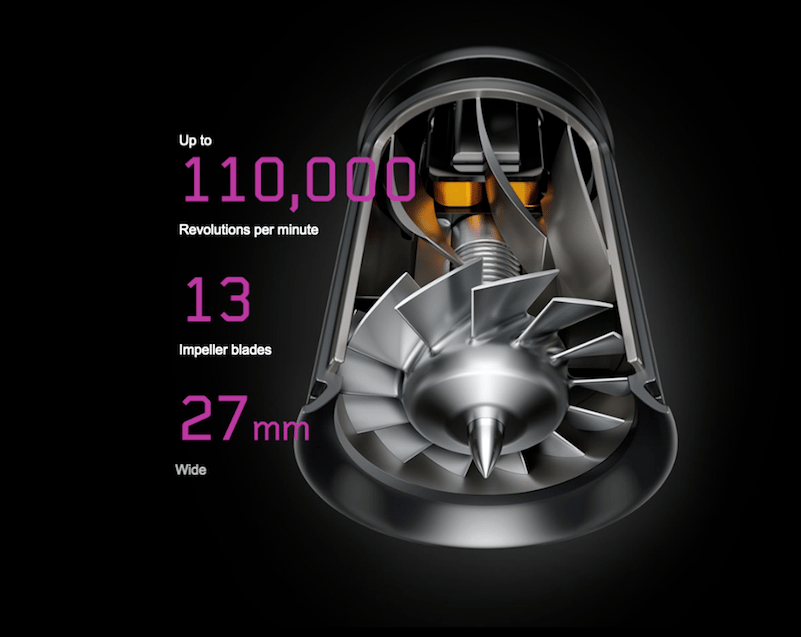 The V9 motor in the Supersonic is Dyson's smallest
