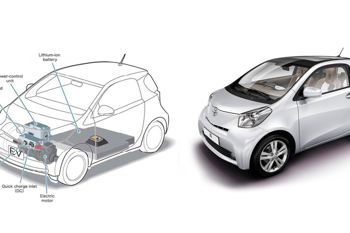The layout of the new iQ EV