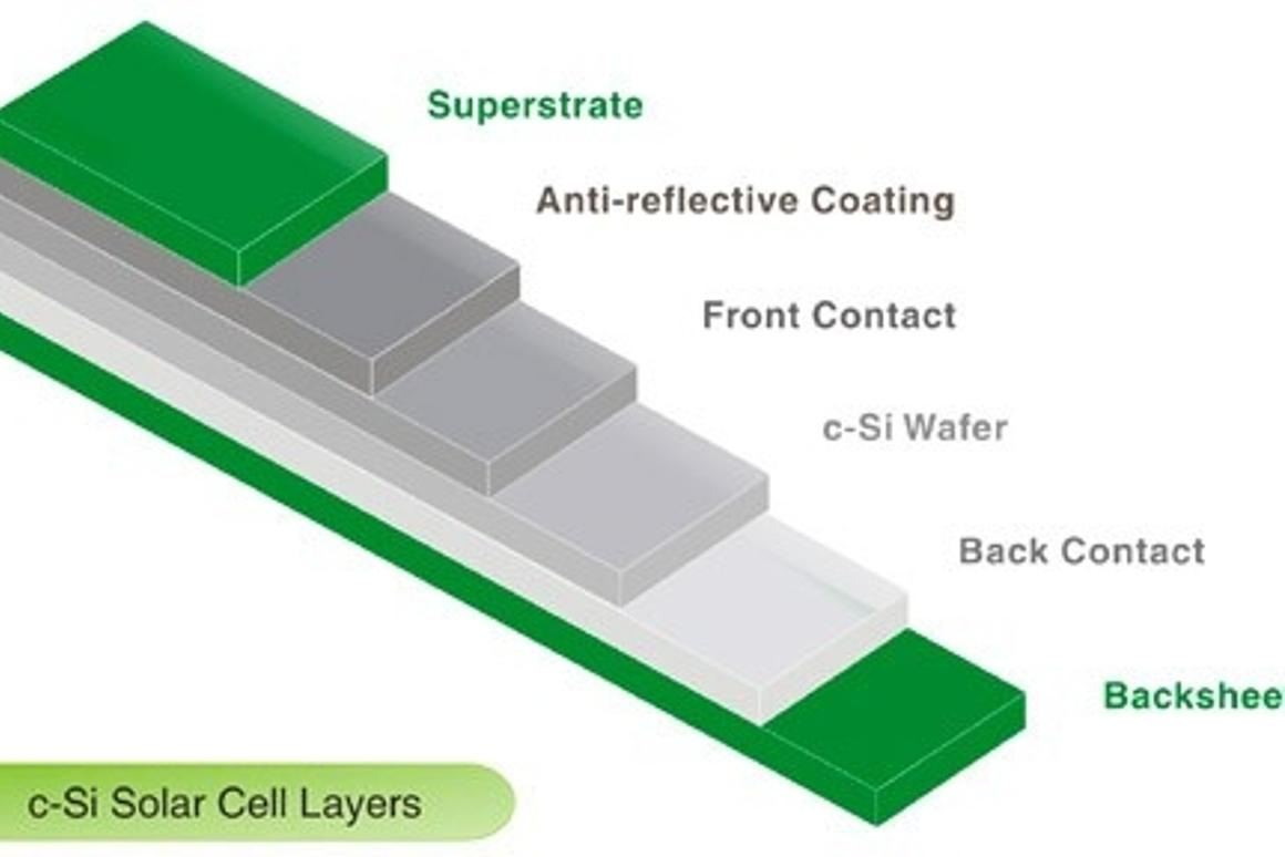 c-Si solar cell layers