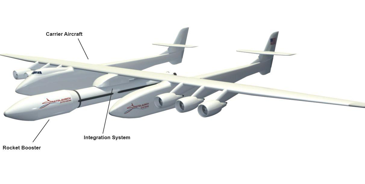 The Stratolaunch Systems carrier aircraft and its booster/spacecraft payload