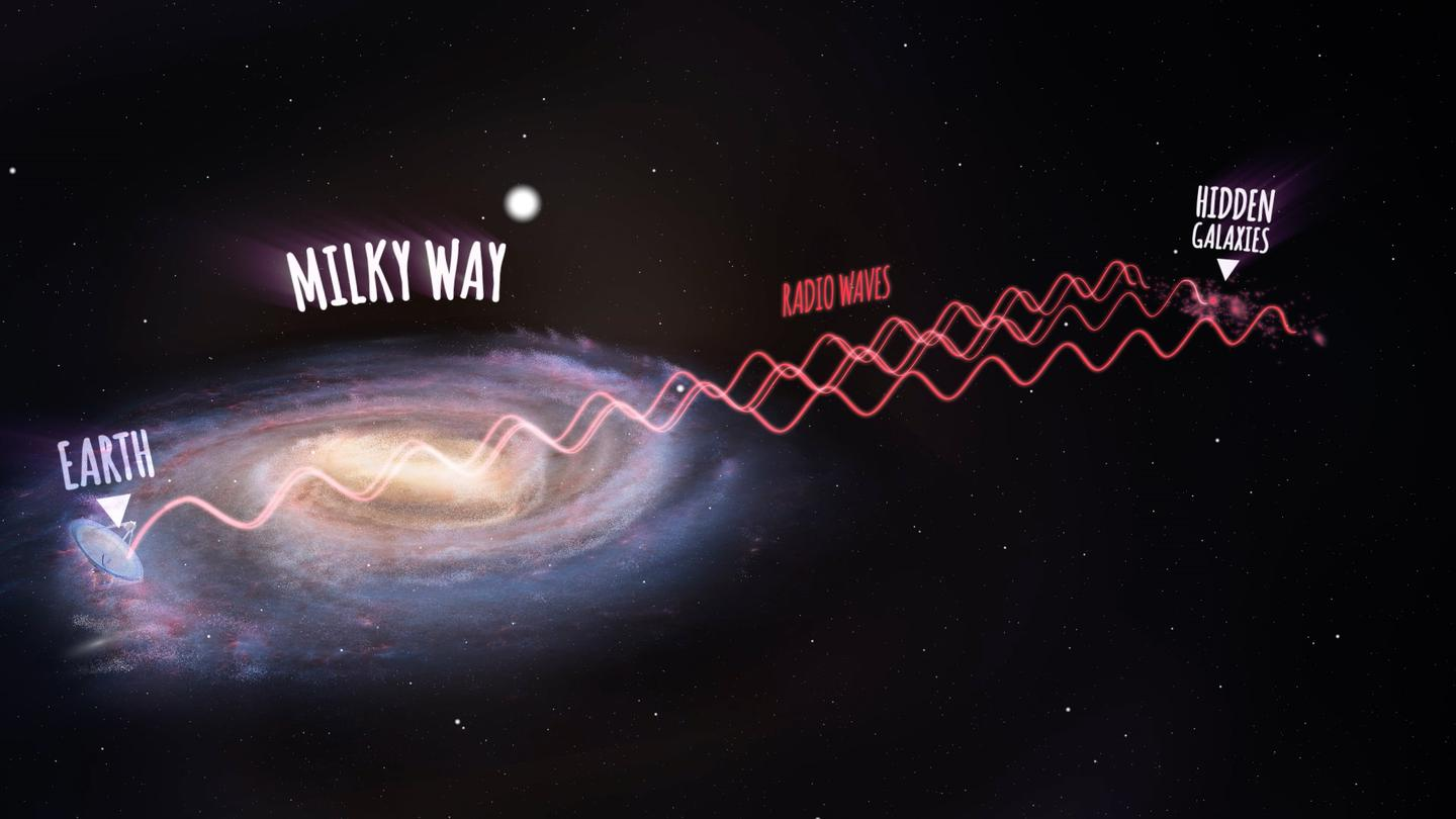 Hundreds of new galaxies previously hidden from view on the other side of the Milky Way have recently been discovered