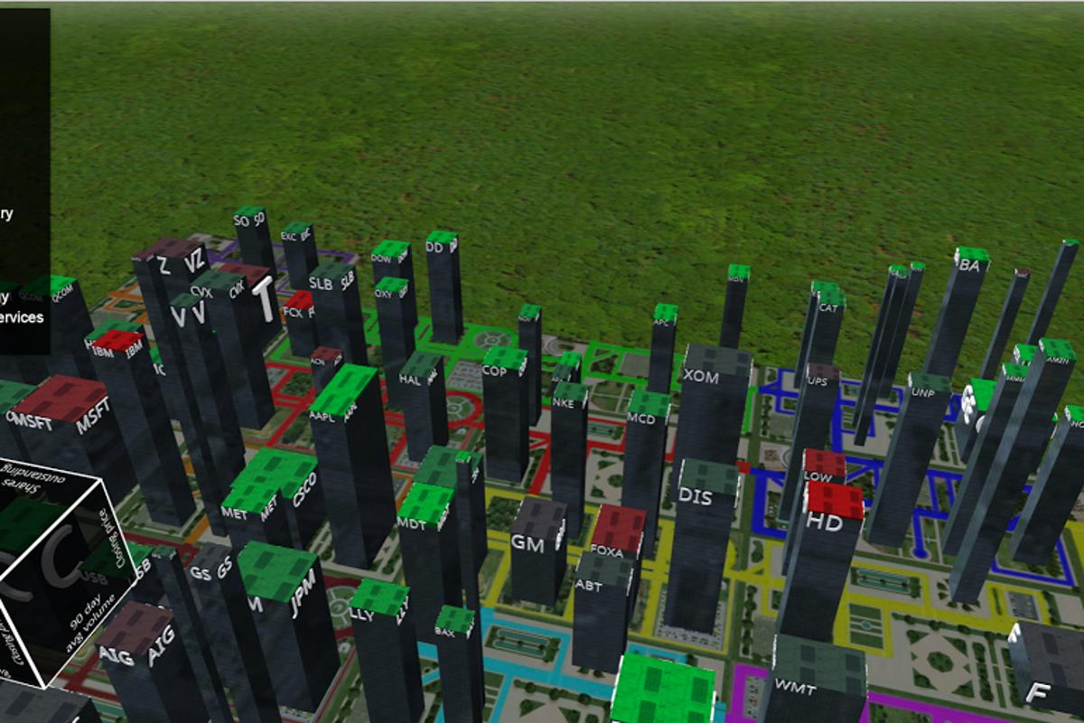 A 3D view of Fidelity Labs StockCity via Oculus Rift headset