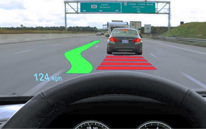 Recent research suggests that HUD use may result in too much distraction for drivers and a subsequent loss of adequate concentration at times of crisis