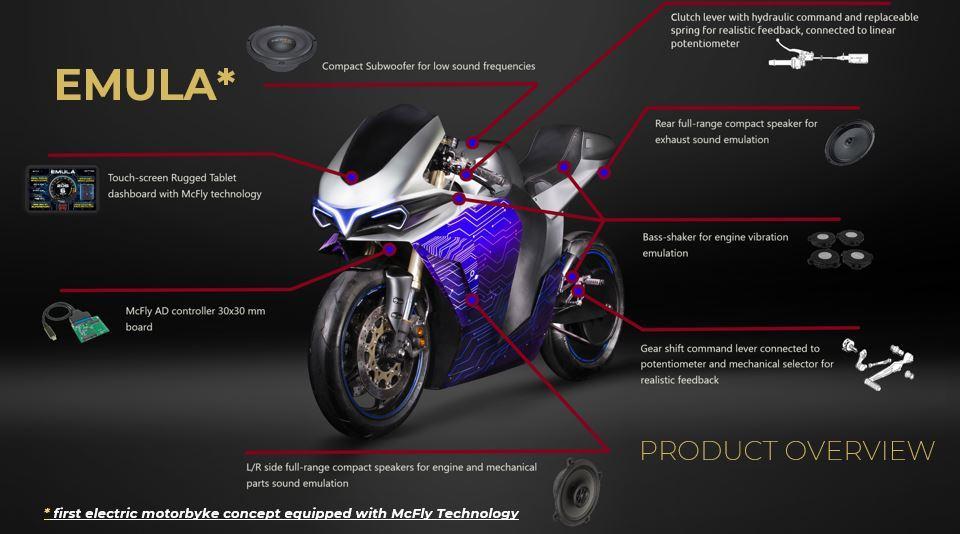 """Tous les différents systèmes utilisés par le """"McFly Core"""" pour émuler les vélos du passé"""