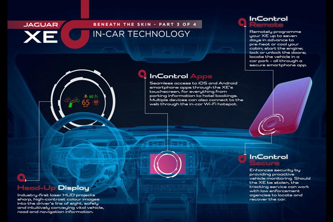 All-new Jaguar XE gets smart infotainment system with 8-inch