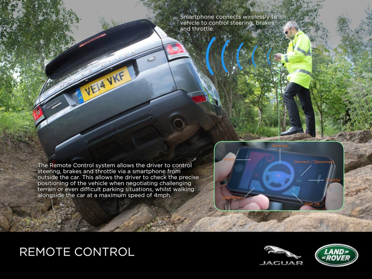 This prototype Range Rover lets you get out of the car and drive it using a smartphone app.