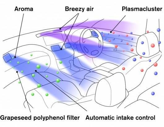 Nissan's new air conditioning system is designed to keep drivers alert and relaxed by dispensing forest scents and breezes