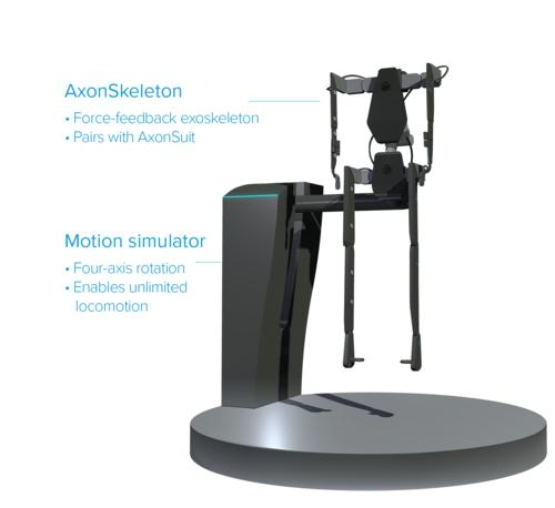 The AxonSkeleton tracks the motion of your entire body