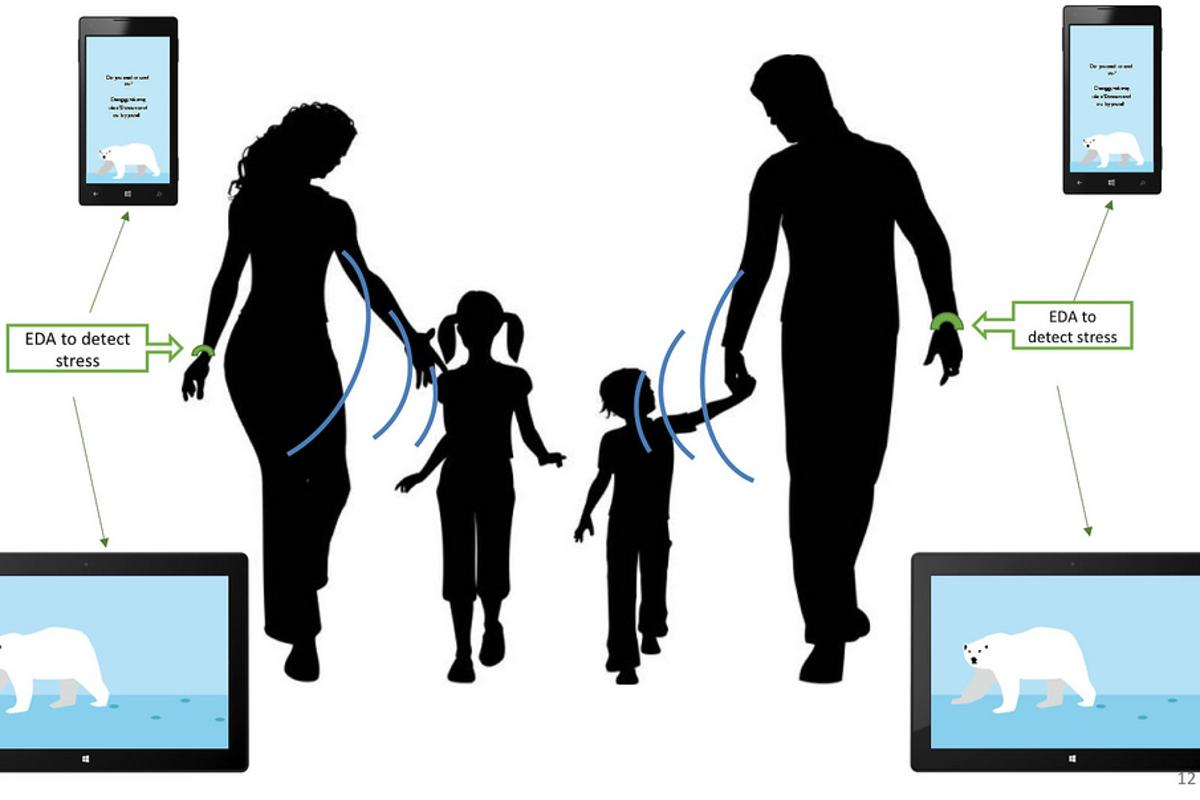 The ParentGuardian system combines a stress-monitoring sensor and an app that delivers real-time prompts