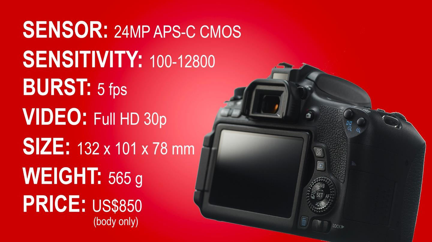 The key specifications of the Canon 760D (Canon EOS Rebel T6s in the US)