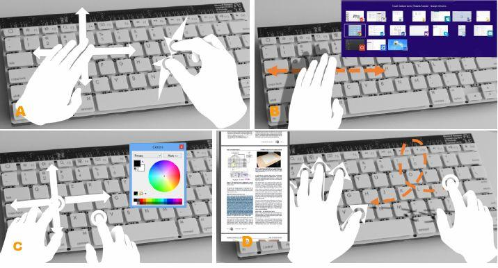 Some of the gestures recognized by the keyboard