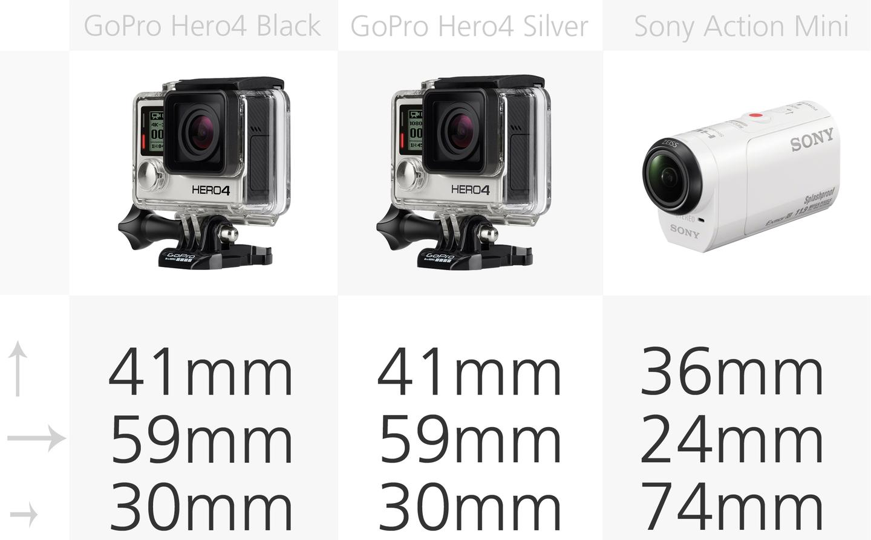Action camera dimensions comparison (row 1)