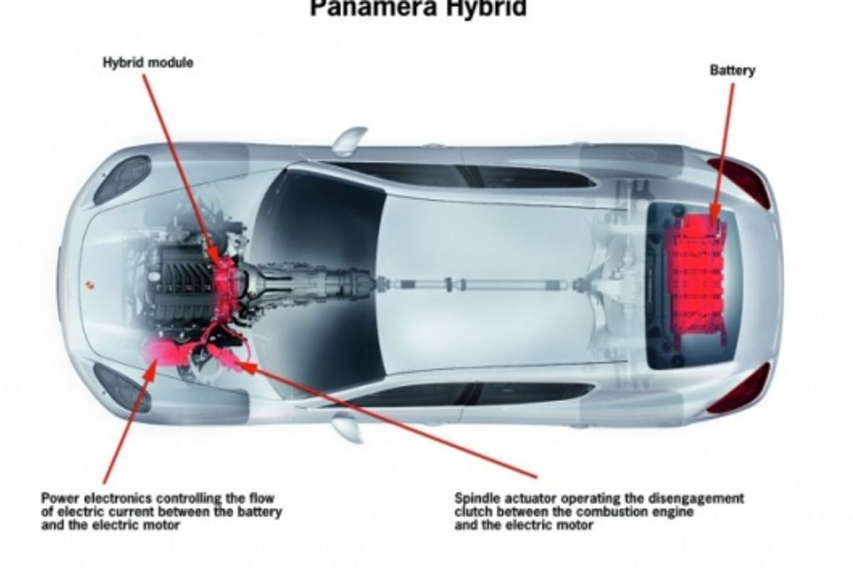 Hybrid Drive for the Porsche Panamera