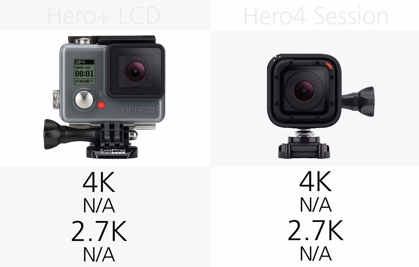 GoPro Hero+LCD and GoPro Hero4 Session 4K video options