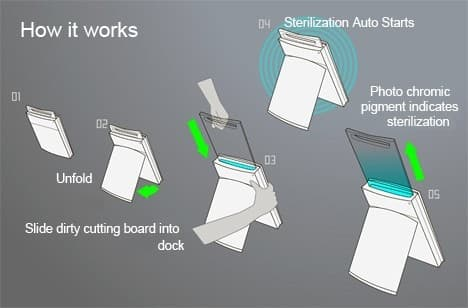 Alkeo sanitizing chopping board