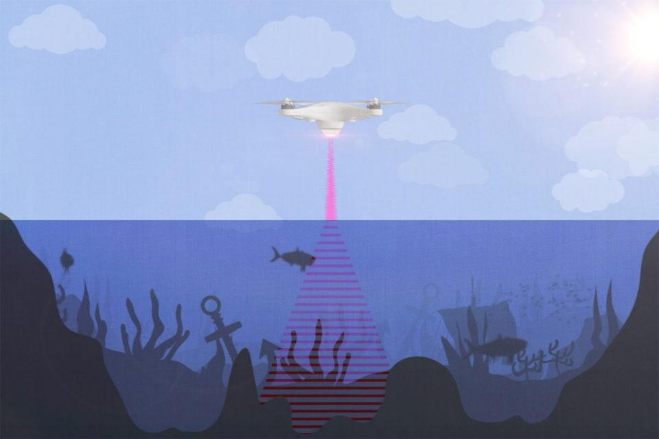 Airborne sonar systems may actually be a possibility, according to a Stanford team that's using lasers to get a strong sonar signal going underwater, and then reading the reflected ultrasound waves