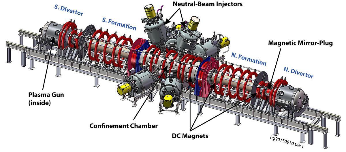 A breakdown of TAE's older plasma generator