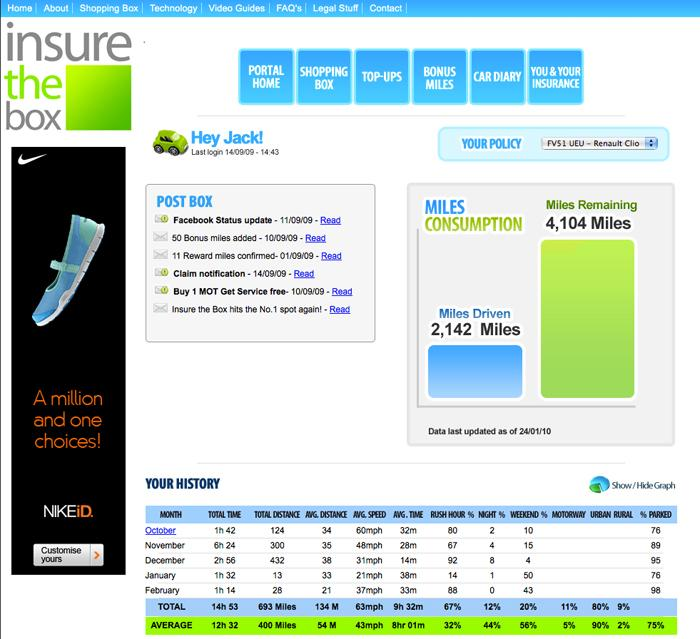 A sample insurethebox user profile