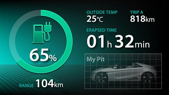 Honda's EV-STER driver display shows all the essential journey information, including remaining charge and predicted range
