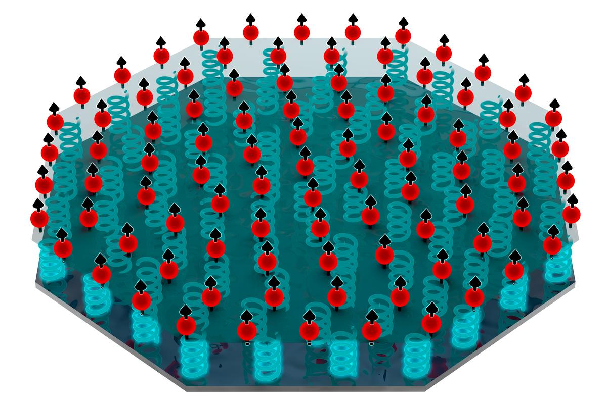 """An illustration of the quantum crystal, made up of beryllium ions (red) with the same """"up"""" spin state"""