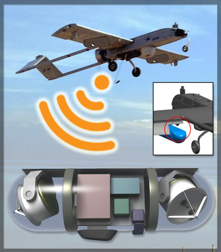 DARPA graphic displaying SWAP pods mounted on an RQ-7 Shadow drone (Image: DARPA)