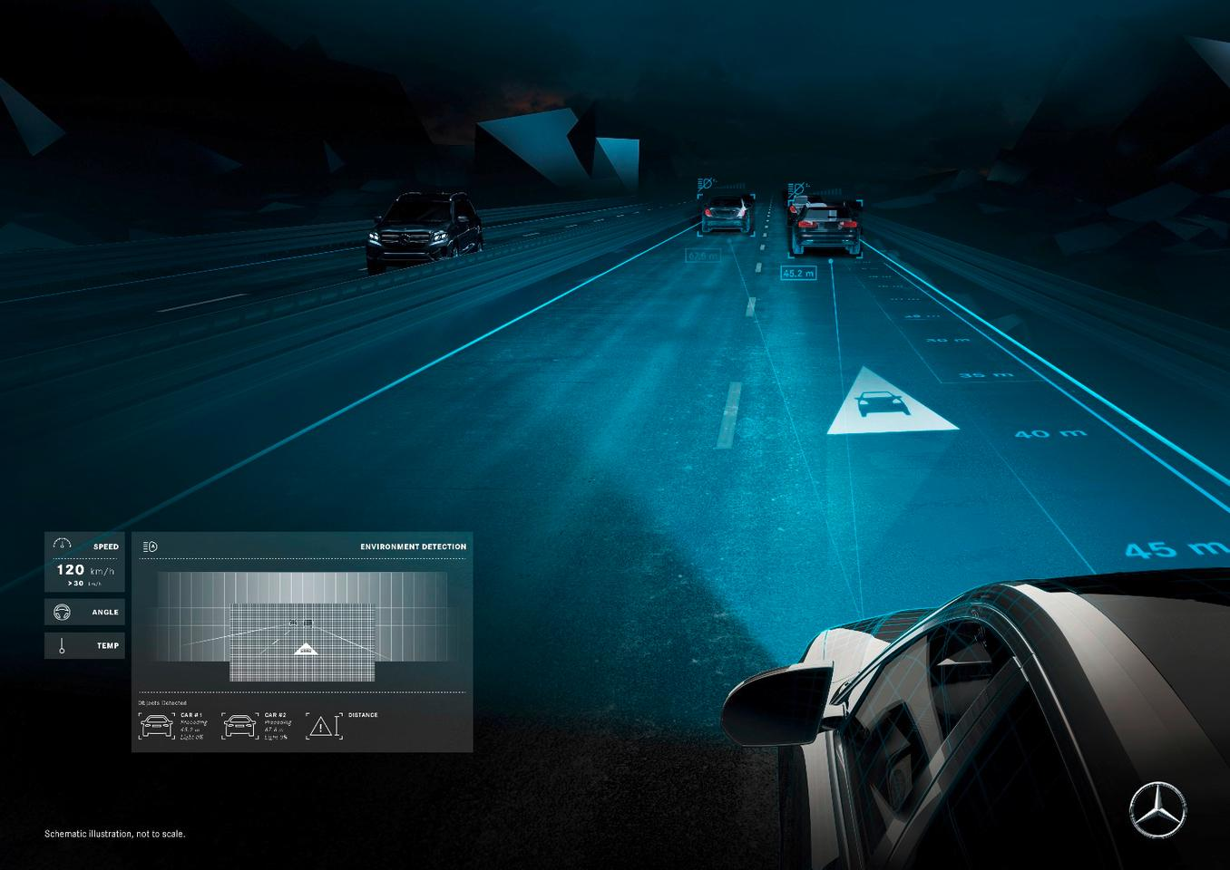 Mercedes-Maybach's Digital Light: safe distance warning shows how close you should be following the car in front at the speed you're doing