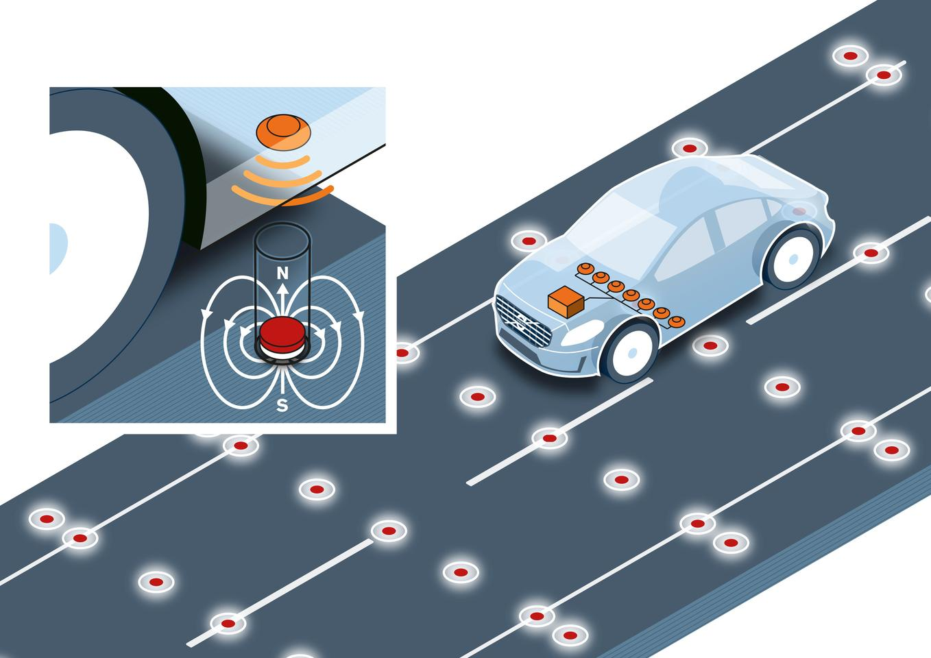 Volvo has completed a research project testing the use of magnets in the roadway to help self-driving cars determine their position (Image: Volvo Car Group)