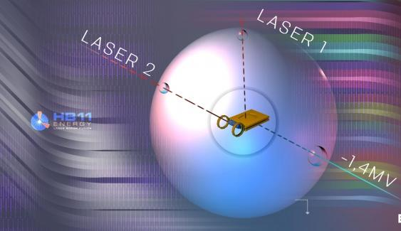 A small pellet of hydrogen/boron fuel is placed in a large sphere and hit with two lasers simultaneously to create a fusion reaction that directly generates electricity with no steam turbines required