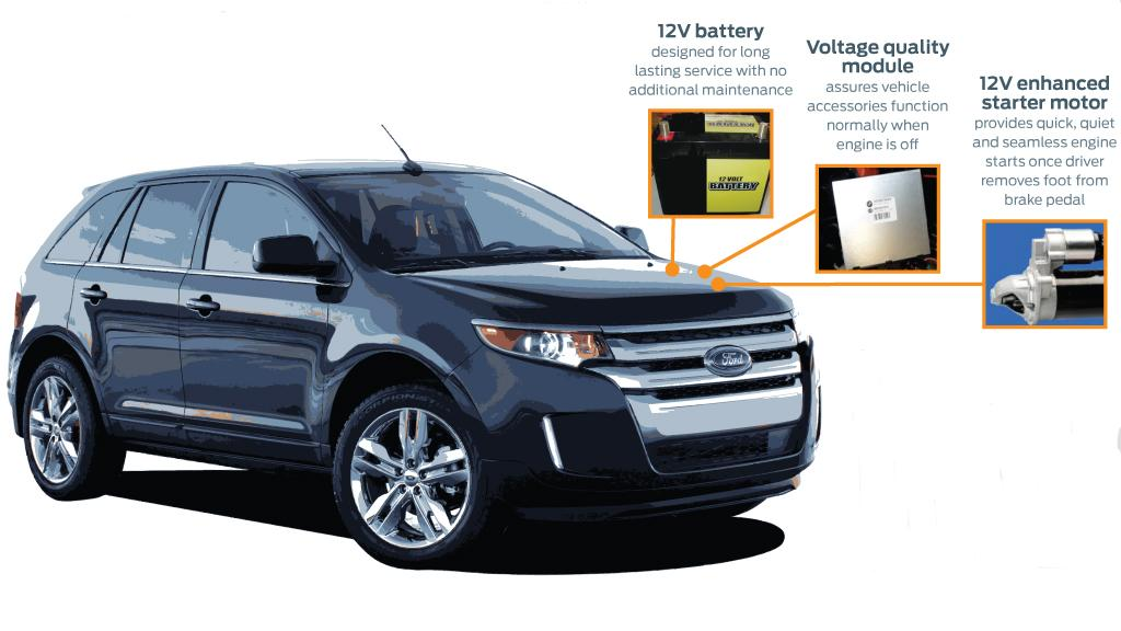 Ford's Auto Start-Stop system will be added to conventional cars, crossovers and SUVs in North America from 2012