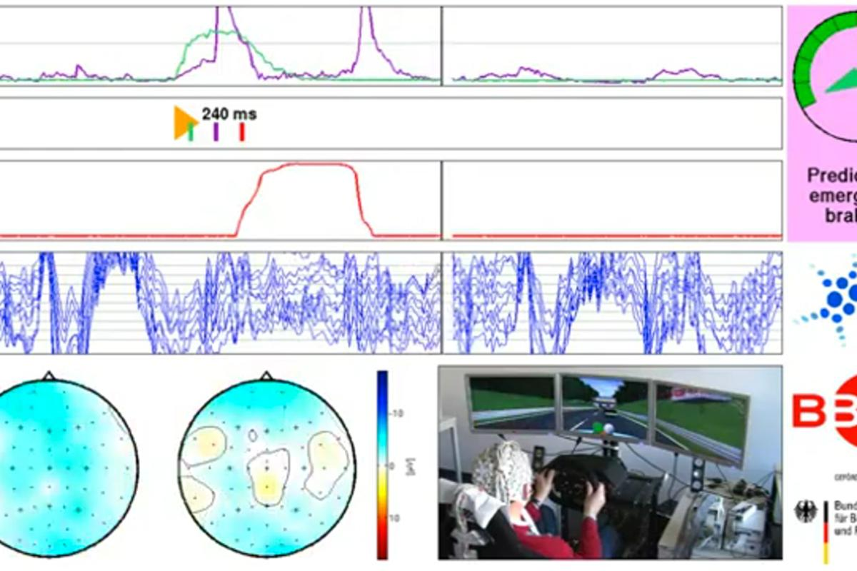 The team recorded brain signals of subjects using a driving simulator