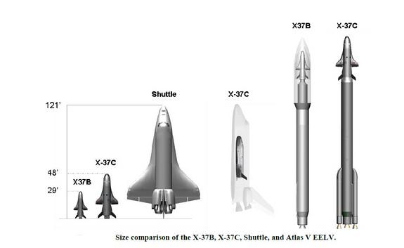 X-37B size comparison (Image: USAF)