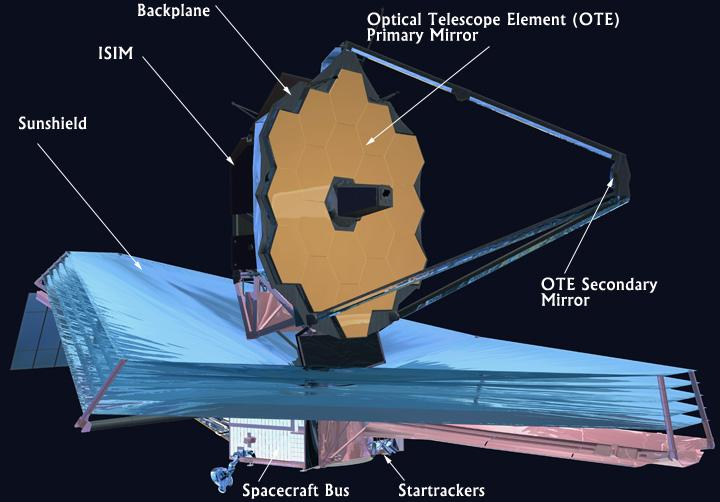 Diagram of the Webb Space Telescope
