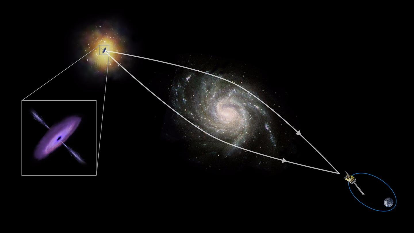 The new observations were only possible thanks to an effect known as gravitational lensing