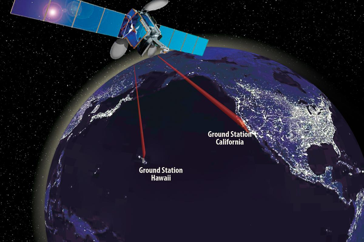 Conceptual image of the Laser Communications Relay Demonstration that is designed to increase the data rate of space communications (Image: NASA)