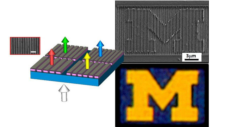 Researchers from the University of Michigan have unveiled a more efficient, brighter and higher definition display technology than that used in today's LCDs
