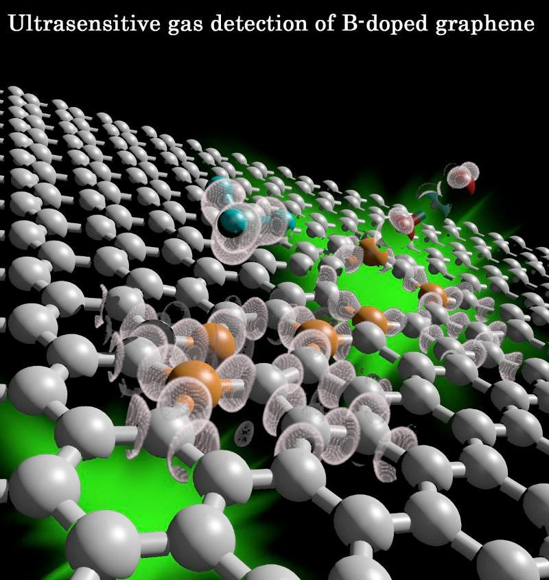 A mixture of graphene and boron could lead to gas sensors so sensitive they may one day be able to detect the presence of one molecule of gas in one quadrillion molecules of air