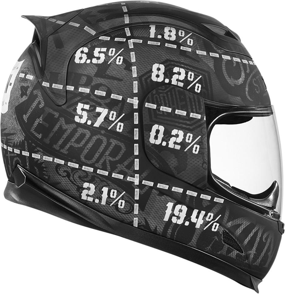 Icon's Airframe Statistic - right side
