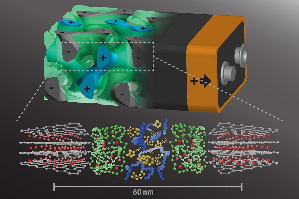 An artist's impression of the new gyroidal battery structure, developed at Cornell University